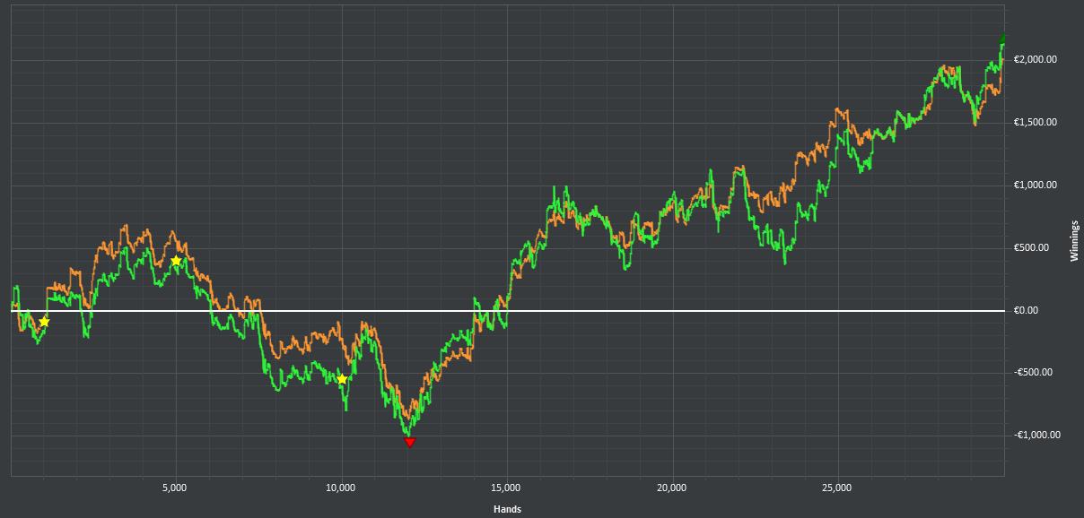 bilan nl100 graph
