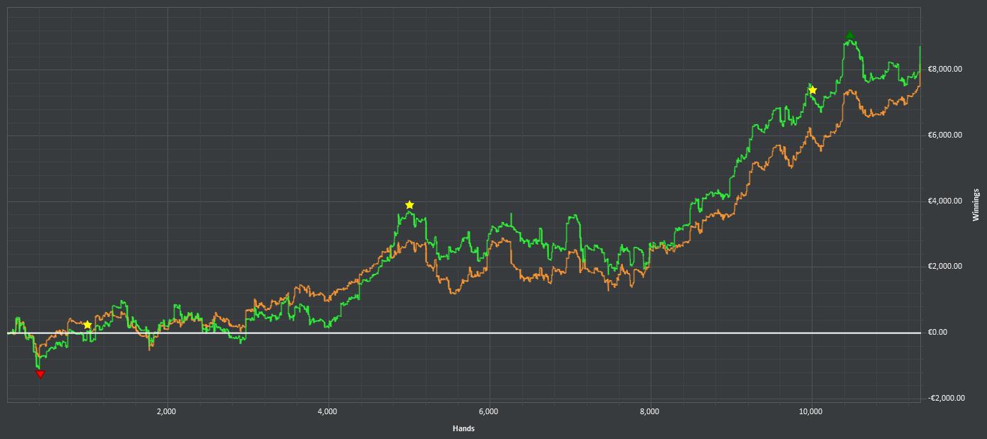 bilan nl400 graph